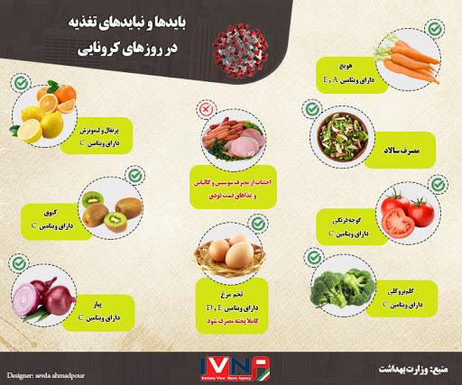 بالا بردن کیفیت تغذیه