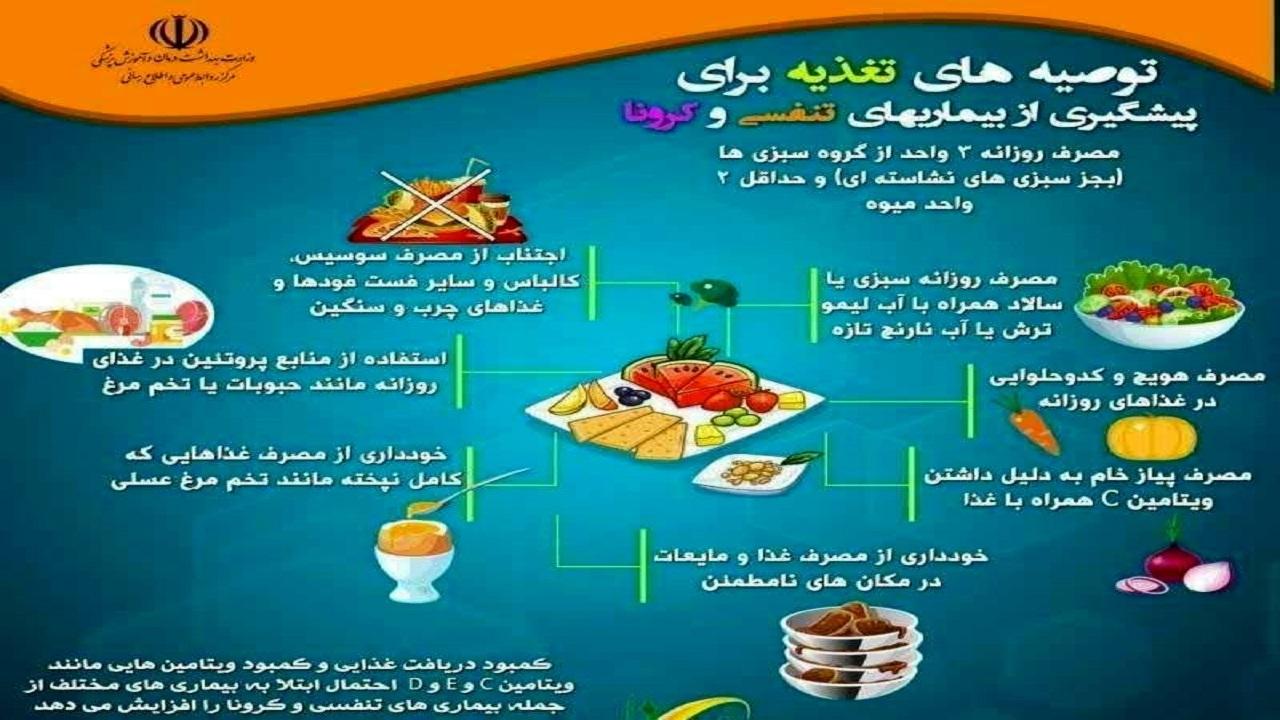 بهبود تغذیه